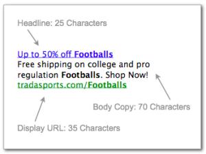 pay per click ad copy